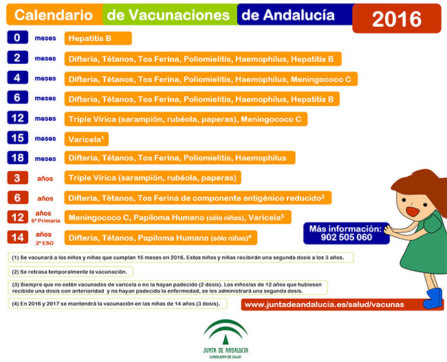 Salud publica el nuevo calendario vacunal de Andalucía para inmunizar a los menores en 2016
