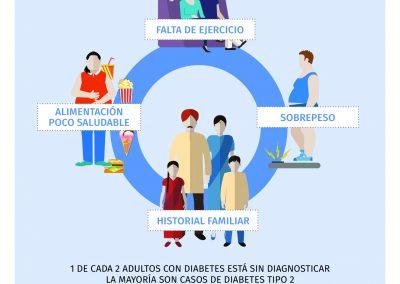 diabetes-2016-2