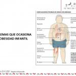 Obesidad. complicaciones