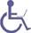 Accesibilidad. Atajos de teclado
