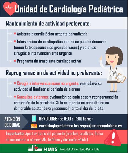 Unidad de Cardiología Pediátrica