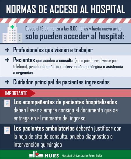 Normas de Acceso al Hospital