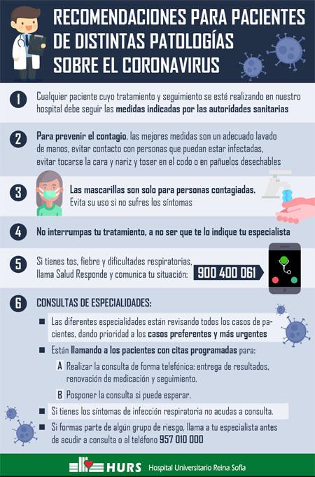 Recomendaciones para pacientes de distintas patologias sobre coronavirus
