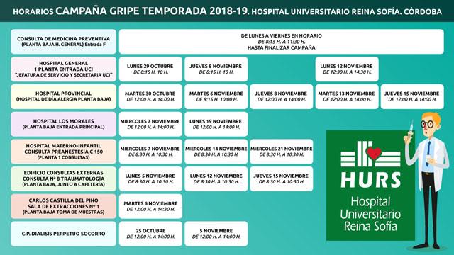 Cartel campaña gripe temporada 2018-19