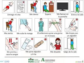 Cartel de extracciones para personas autistas