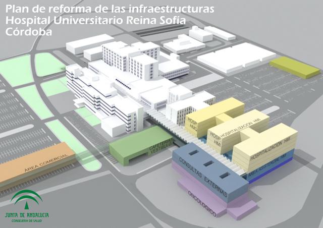 Maqueta del complejo hospitalario