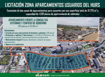 Infografía Aparcamiento frente a CCEE y Edificio Gobierno
