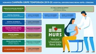 Calendario Vacunación Gripe