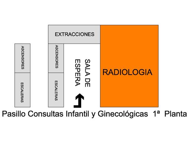Plano de Radiodiagnóstico en el H. Materno-Infantil