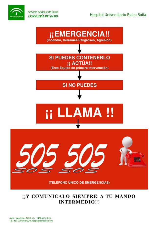 Cartel Teléfono único de Emergencias