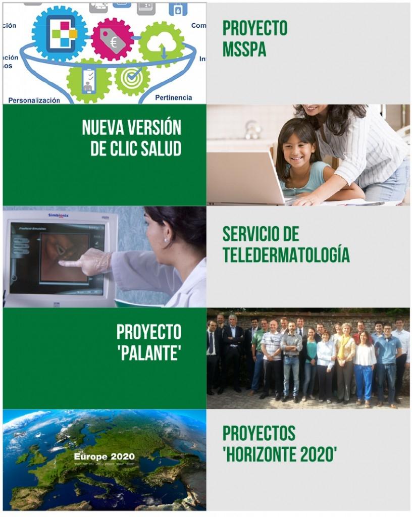 Las TIC en 2015