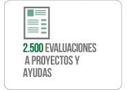 Evaluaciones a Proyectos y Ayudas