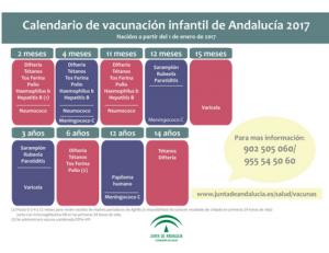 Calendario Vacunas 2017