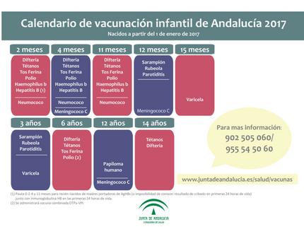 Calendario Vacunal Andalucia.Calendario De Vacunaciones 2017 Area De Gestion Sanitaria Este De
