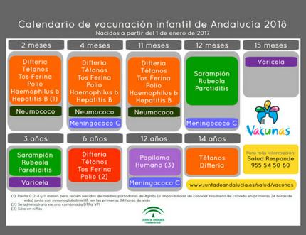 Calendario De Vacunas Infantil.Calendario De Vacunacion Infantil 2018 Area De Gestion Sanitaria