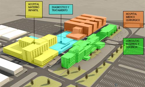 Maqueta de la reforma del hospital