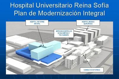 Maqueta del hospital