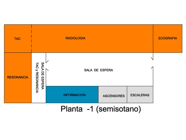 Plano de Radiodiagnóstico en H. General