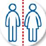 Distancia entre personas